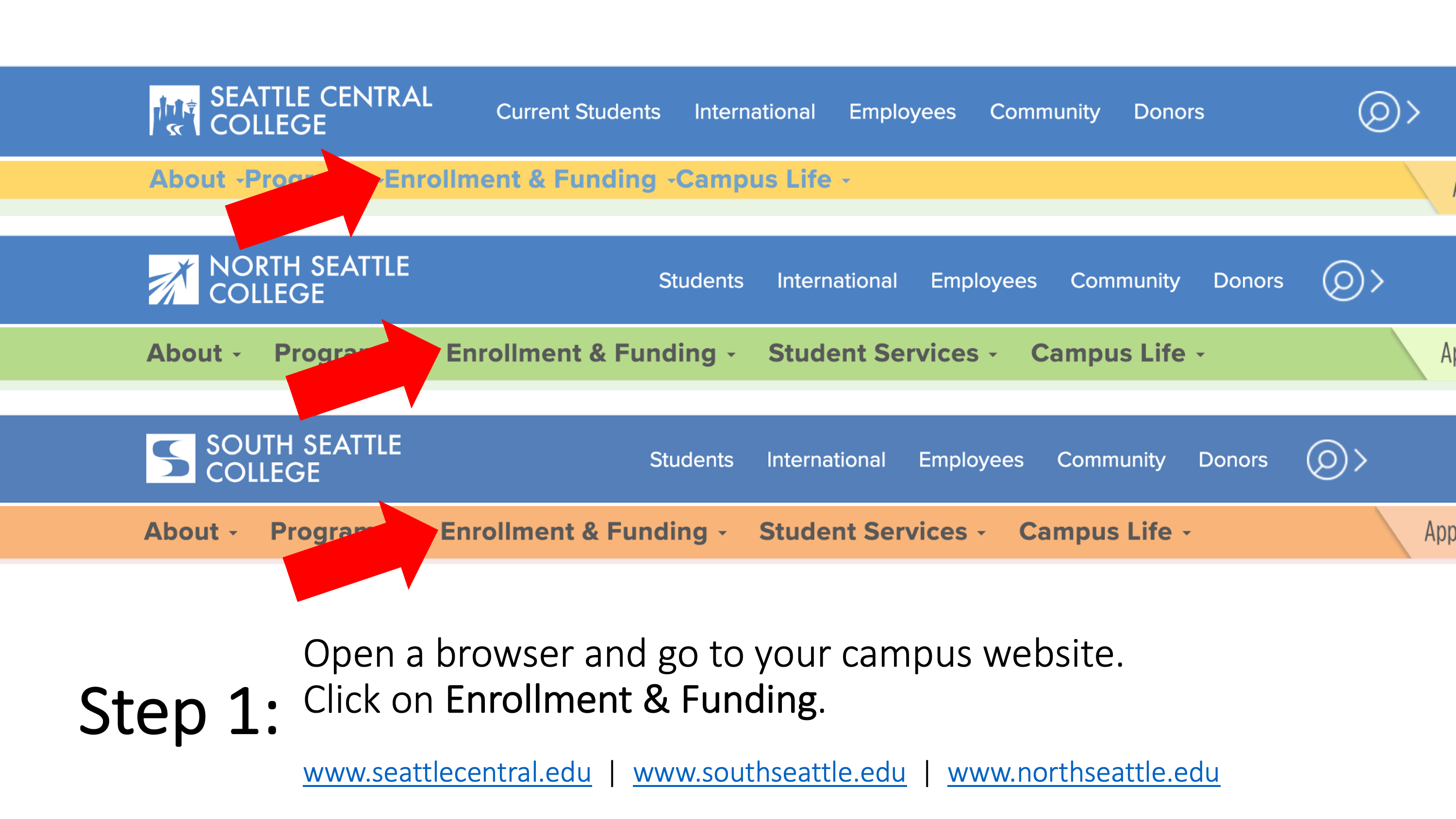 Open a browser and go to your campus website.  Click on Enrollment & Funding. www.seattlecentral.edu , www.southseattle.edu , or www.northseattle.edu.